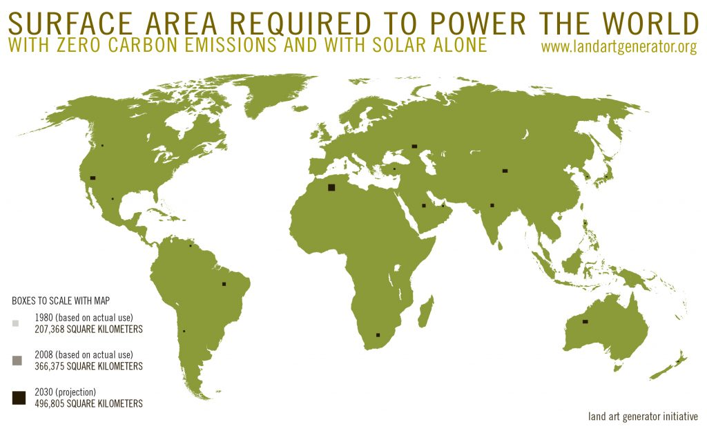 Total Surface Area Required to Fuel the World With Solar