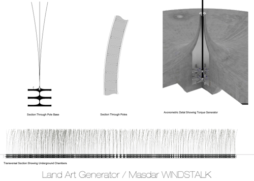 land art generator
