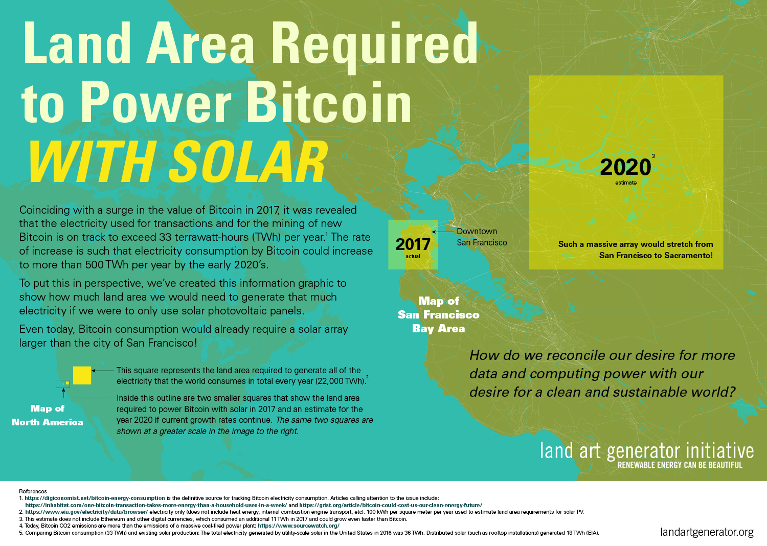 Surface Area Required to Power Bitcoin with Solar — Land Art Generator