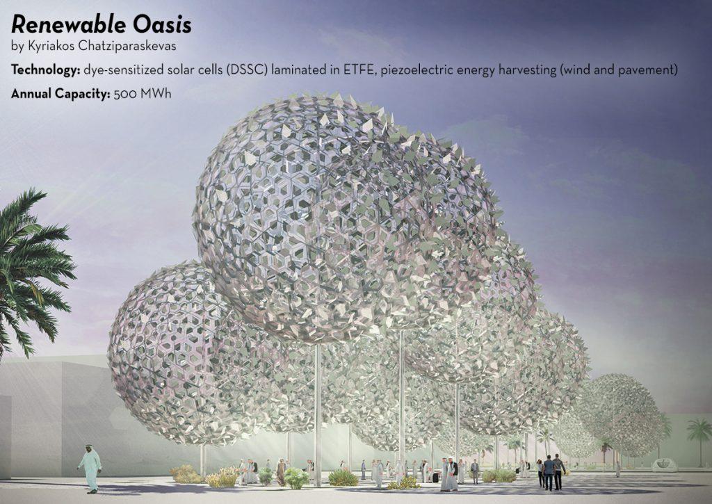 Renewable Oasis, LAGI 2019 Abu Dhabi